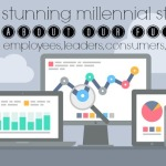 27 STUNNING MILLENNIAL STATS ABOUT OUR FUTURE EMPLOYEES, LEADERS, CONSUMERS, AND PARENTS