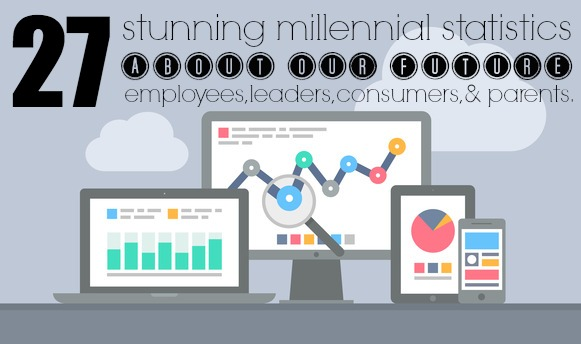 27 Stunning Millennial Statistics About Our Future Employees, Leaders, Consumers, & Parents